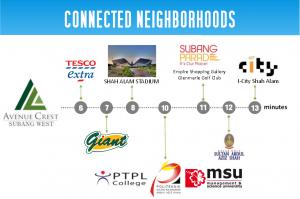 avenue-crest-sofo-neighborhood-facilities