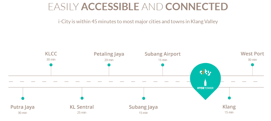 i City-location-accessibility